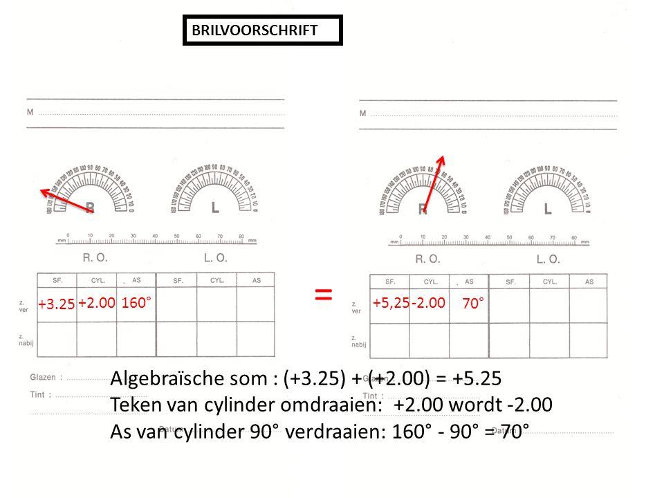 = Algebraïsche som : (+3.25) + (+2.00) = +5.25