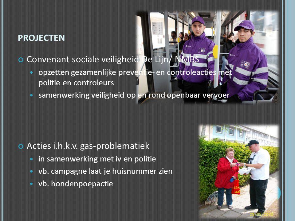 projecten Convenant sociale veiligheid De Lijn/ NMBS