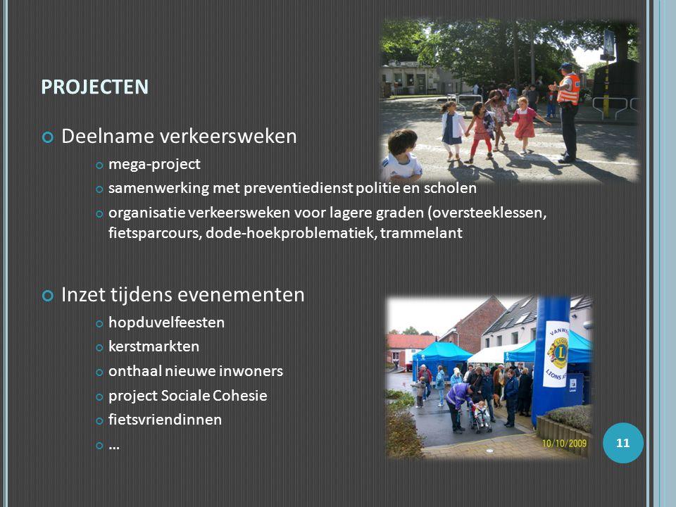 projecten Deelname verkeersweken Inzet tijdens evenementen