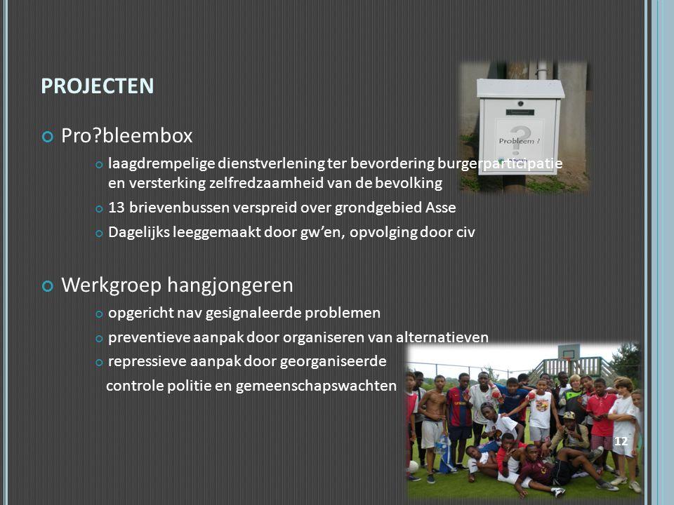 projecten Pro bleembox Werkgroep hangjongeren