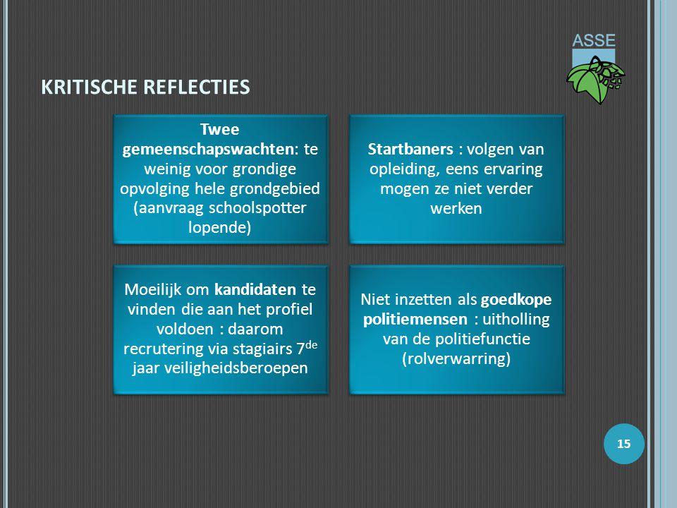 kritische reflecties Twee gemeenschapswachten: te weinig voor grondige opvolging hele grondgebied (aanvraag schoolspotter lopende)