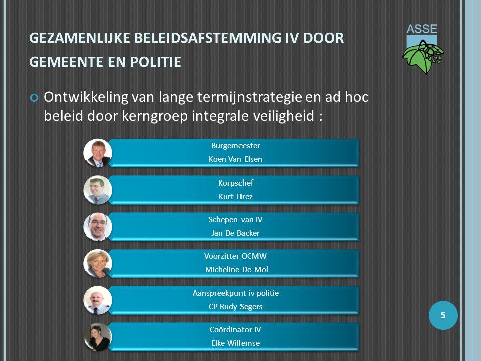 gezamenlijke beleidsafstemming iv door gemeente en politie