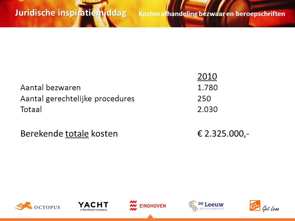 Berekende totale kosten € 2.325.000,-