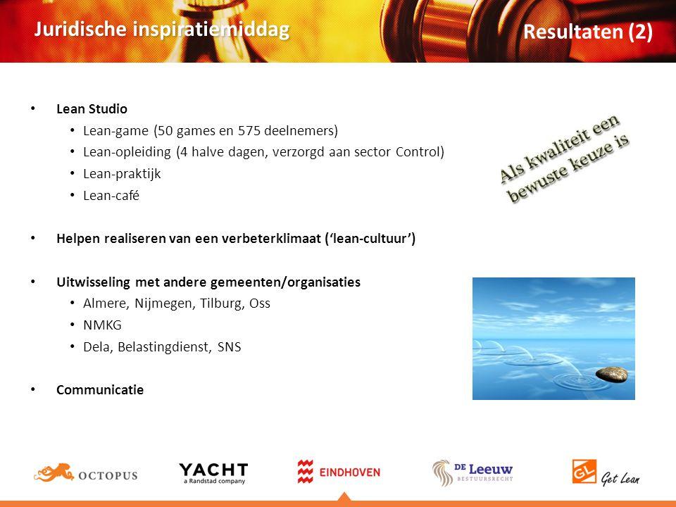 Resultaten (2) Lean Studio Lean-game (50 games en 575 deelnemers)
