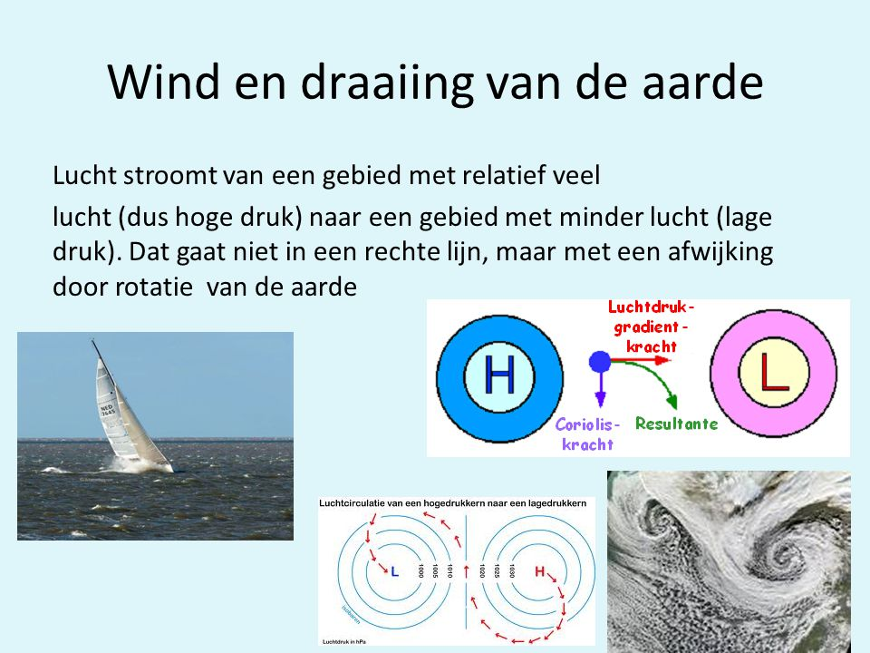 Wind en draaiing van de aarde