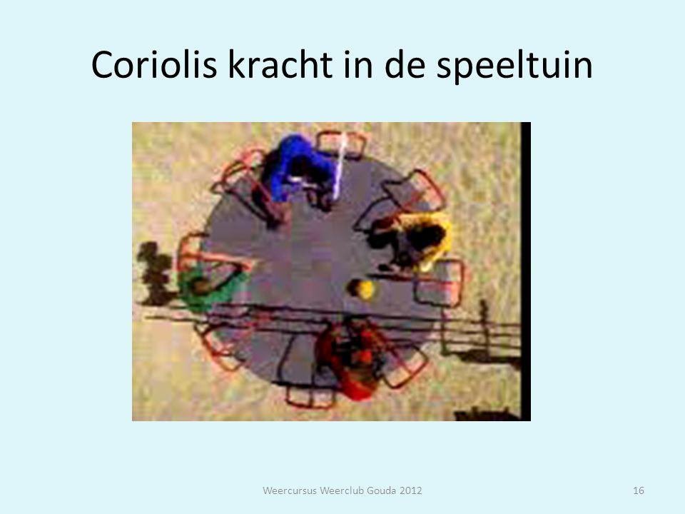 Coriolis kracht in de speeltuin