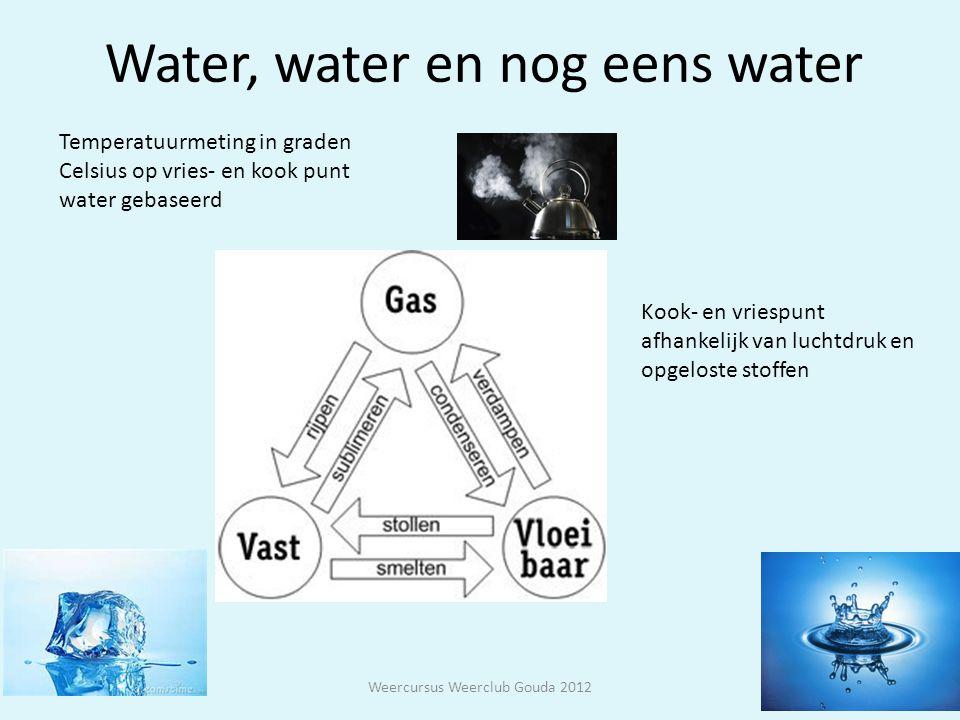 Water, water en nog eens water