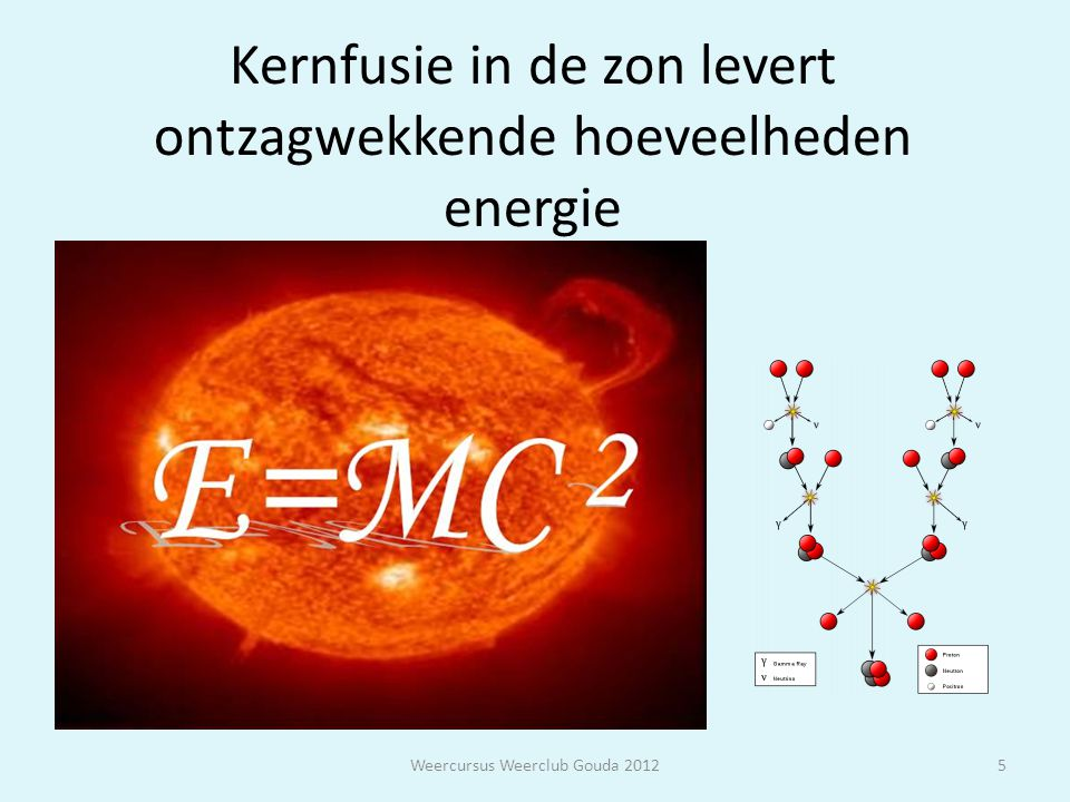 Kernfusie in de zon levert ontzagwekkende hoeveelheden energie