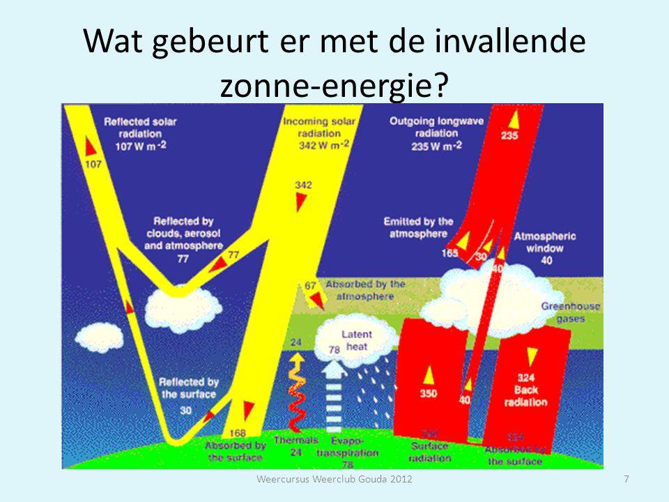 Wat gebeurt er met de invallende zonne-energie