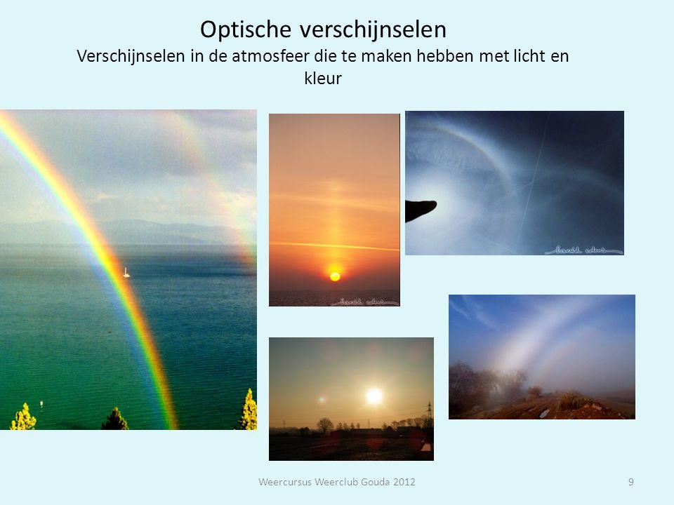 Optische verschijnselen