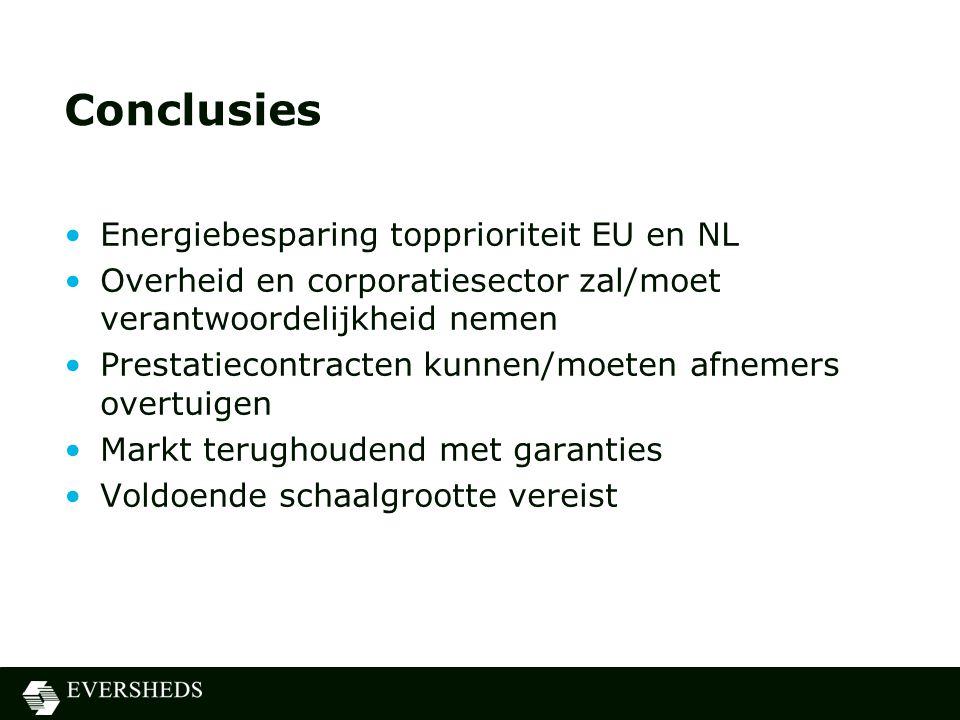 Conclusies Energiebesparing topprioriteit EU en NL