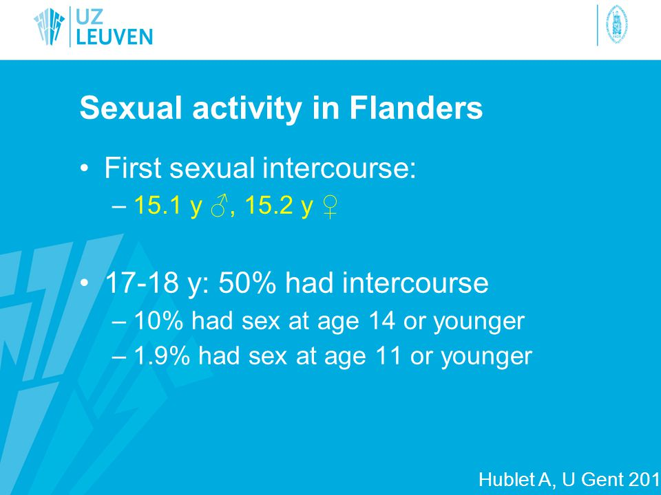Sexual activity in Flanders