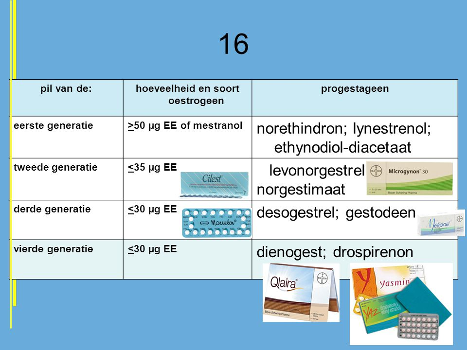 hoeveelheid en soort oestrogeen
