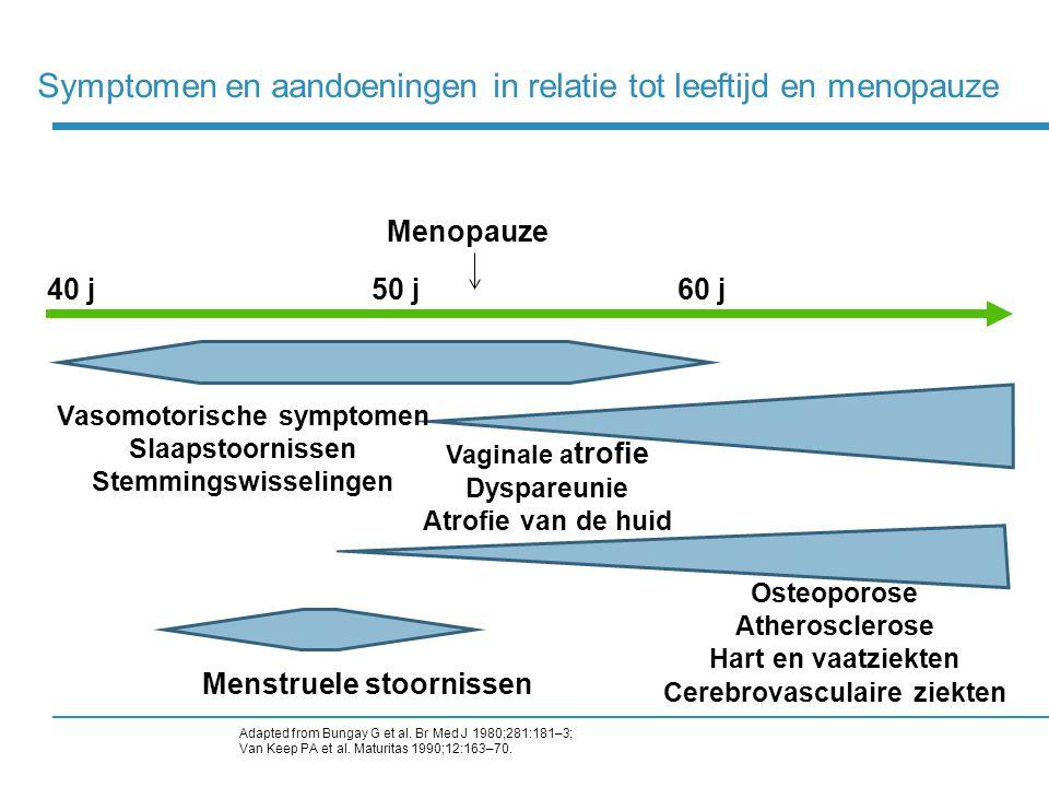 Symptomen en aandoeningen in relatie tot leeftijd en menopauze