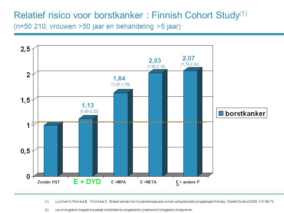 Relatief risico voor borstkanker : Finnish Cohort Study(1) (n=50 210; vrouwen >50 jaar en behandeling >5 jaar)