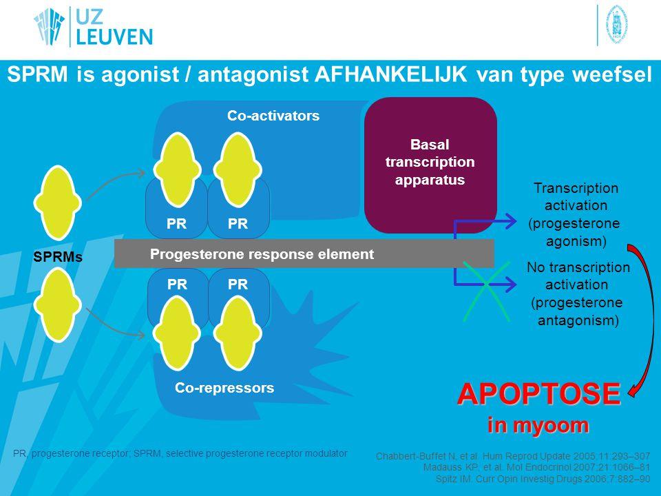 SPRM is agonist / antagonist AFHANKELIJK van type weefsel