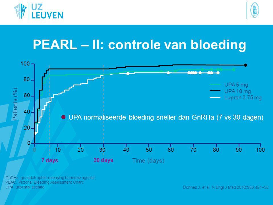 PEARL – II: controle van bloeding