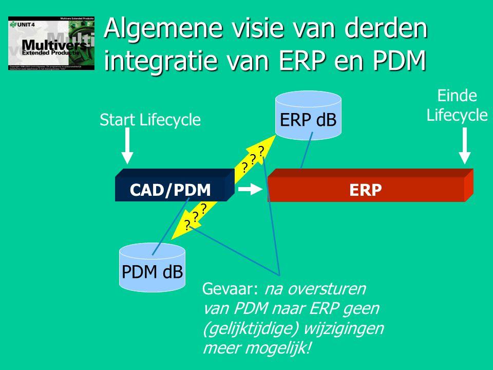 Algemene visie van derden integratie van ERP en PDM