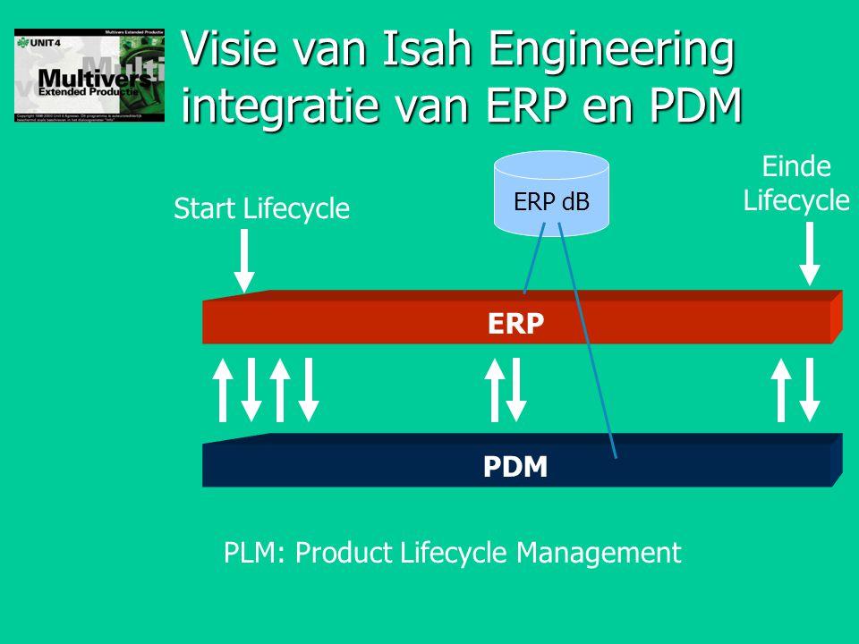 Visie van Isah Engineering integratie van ERP en PDM