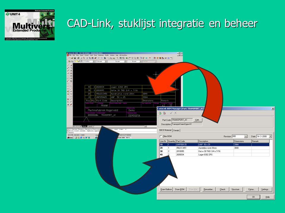 CAD-Link, stuklijst integratie en beheer