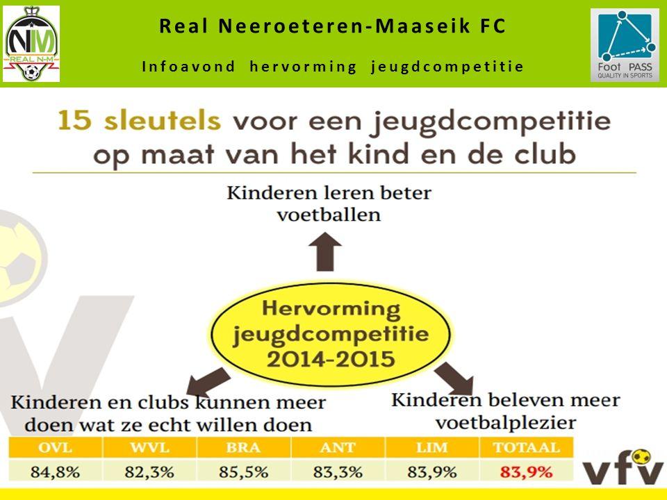 Real Neeroeteren-Maaseik FC Real Neeroeteren-Maaseik FC