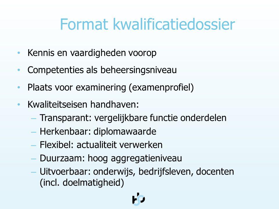 Format kwalificatiedossier