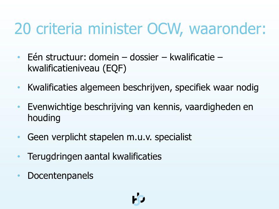 20 criteria minister OCW, waaronder: