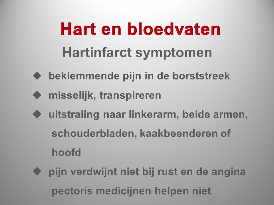 Hart en bloedvaten Hartinfarct symptomen