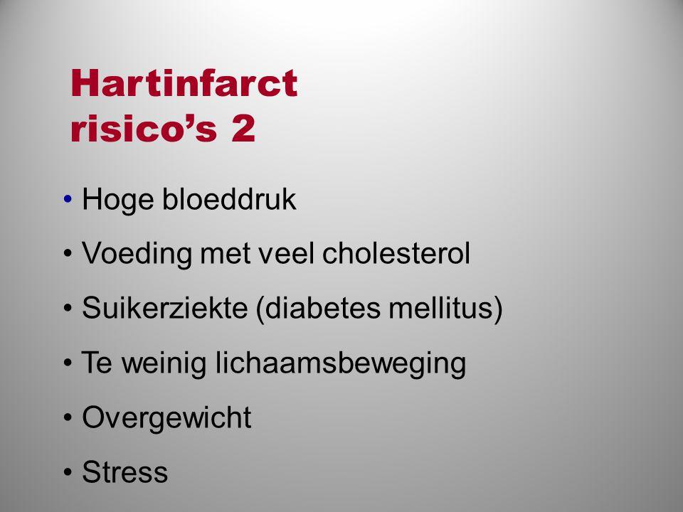 Hartinfarct risico's 2 Hoge bloeddruk Voeding met veel cholesterol