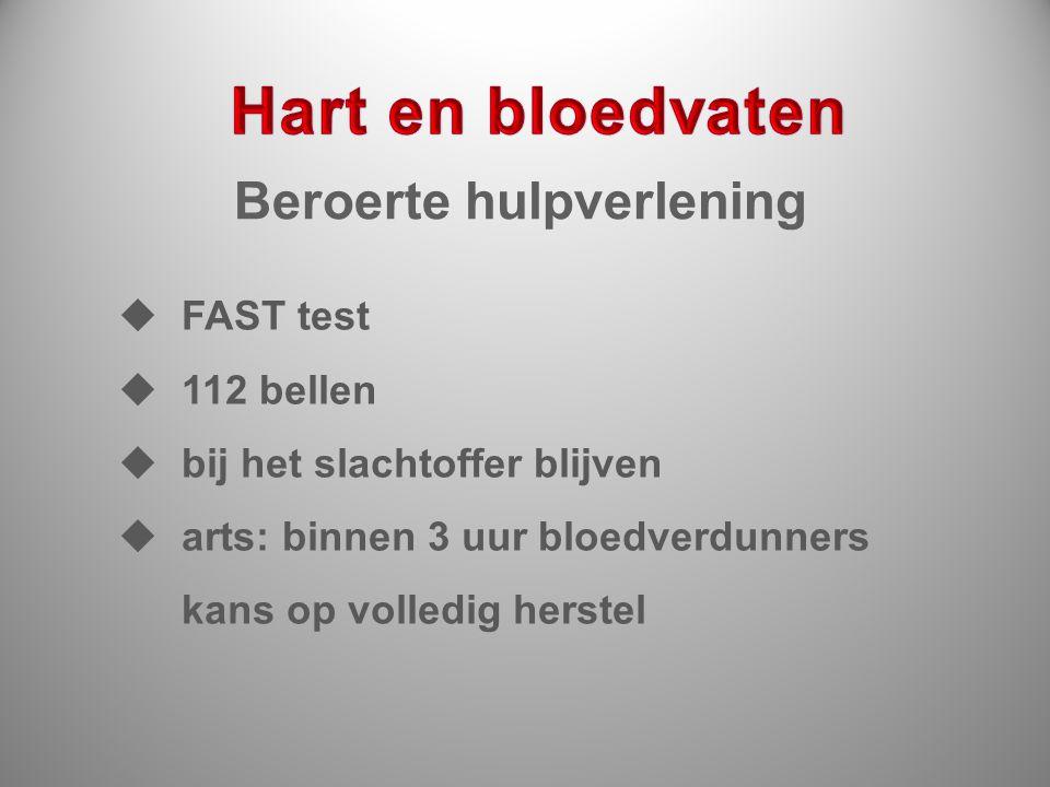 Hart en bloedvaten Beroerte hulpverlening FAST test 112 bellen