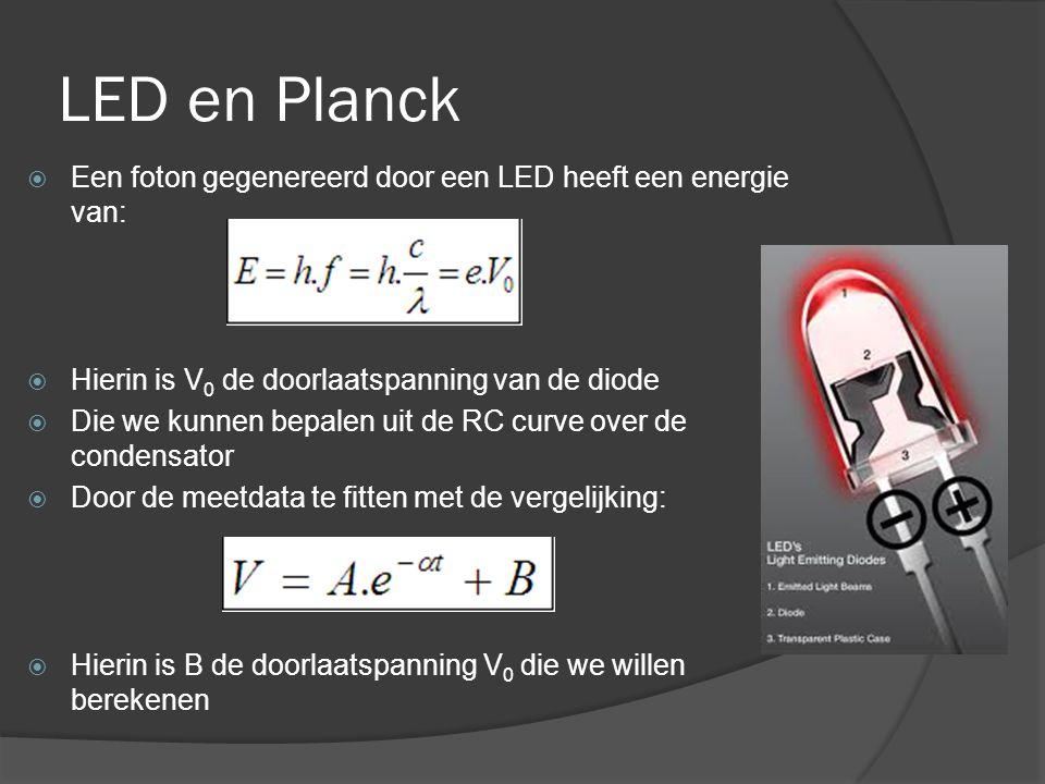 LED en Planck Een foton gegenereerd door een LED heeft een energie van: Hierin is V0 de doorlaatspanning van de diode.