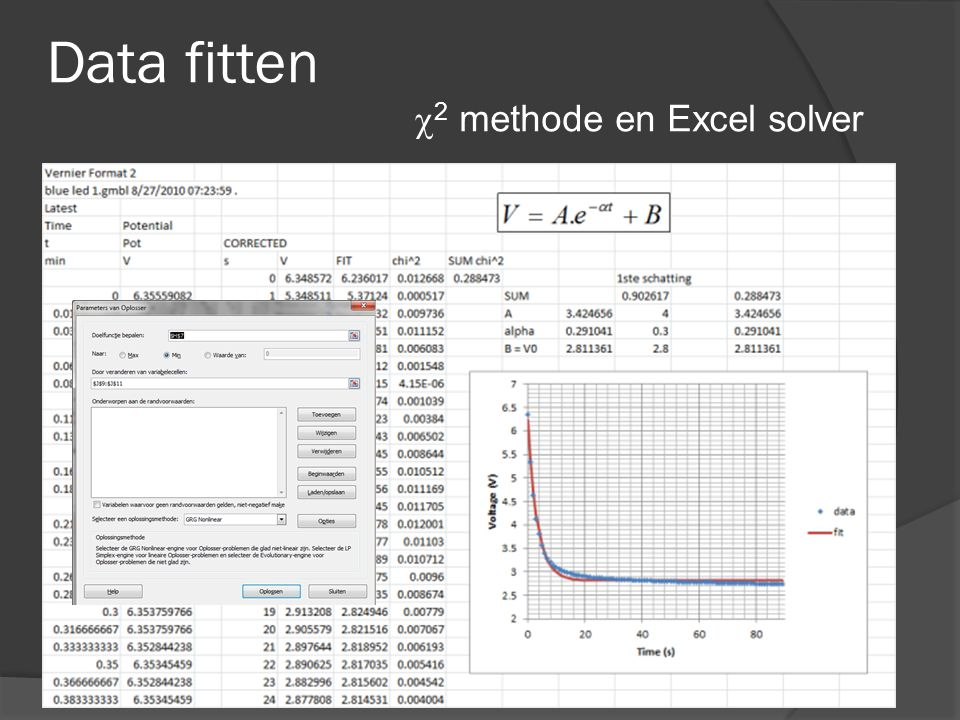 Data fitten c2 methode en Excel solver