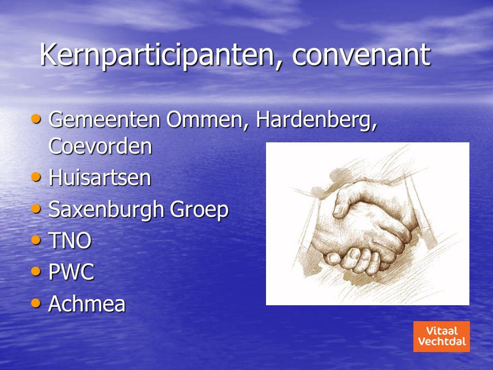 Kernparticipanten, convenant