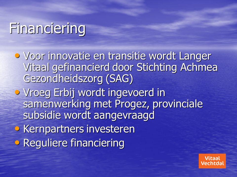 Financiering Voor innovatie en transitie wordt Langer Vitaal gefinancierd door Stichting Achmea Gezondheidszorg (SAG)
