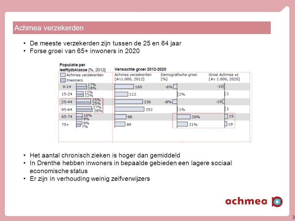 Achmea verzekerden De meeste verzekerden zijn tussen de 25 en 64 jaar