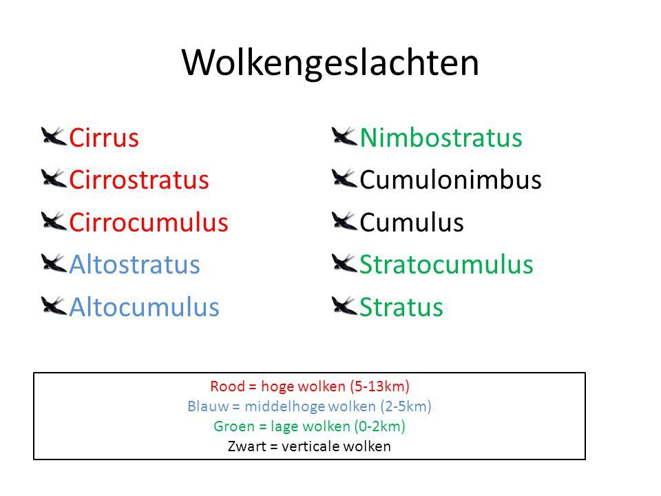 Wolkengeslachten Cirrus Nimbostratus Cirrostratus Cumulonimbus