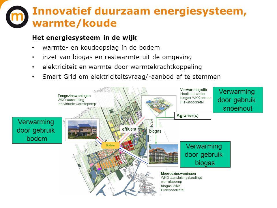 Innovatief duurzaam energiesysteem, warmte/koude
