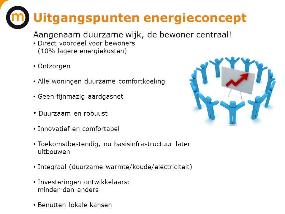 Uitgangspunten energieconcept