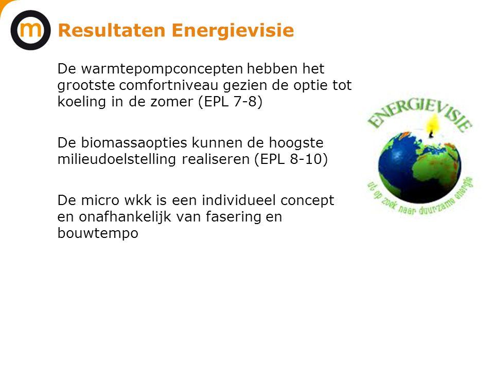 Resultaten Energievisie