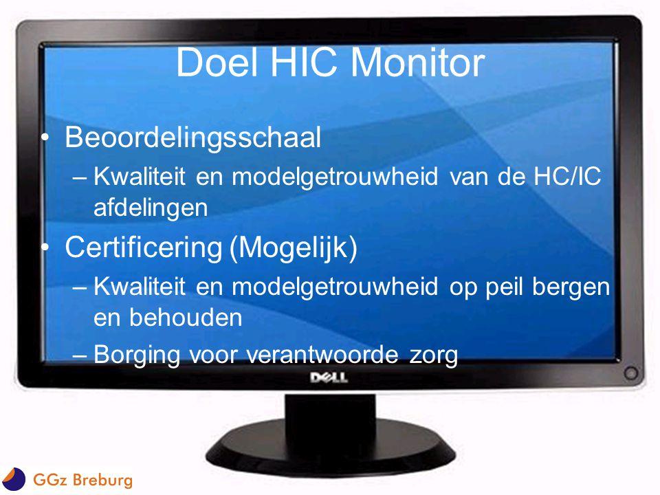 Doel HIC Monitor Beoordelingsschaal Certificering (Mogelijk)