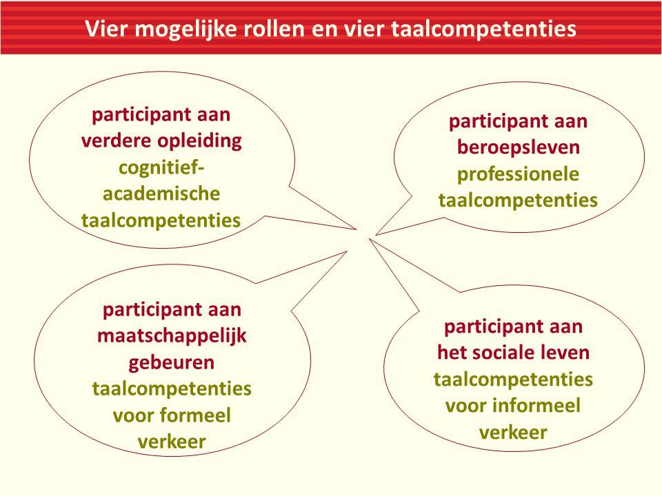 Vier mogelijke rollen en vier taalcompetenties