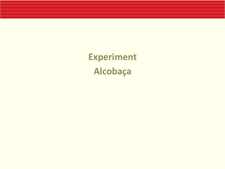 Experiment Alcobaça. Onze handelwijze. Introductie: behoefte scheppen – voorkennis activeren/aanreiken – instructie duidelijk formuleren.