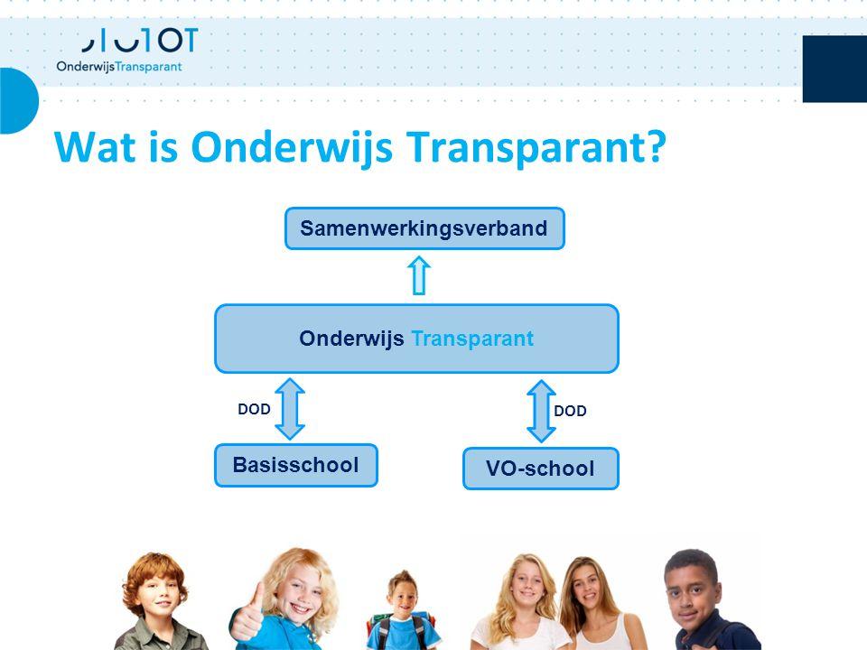 Samenwerkingsverband Onderwijs Transparant