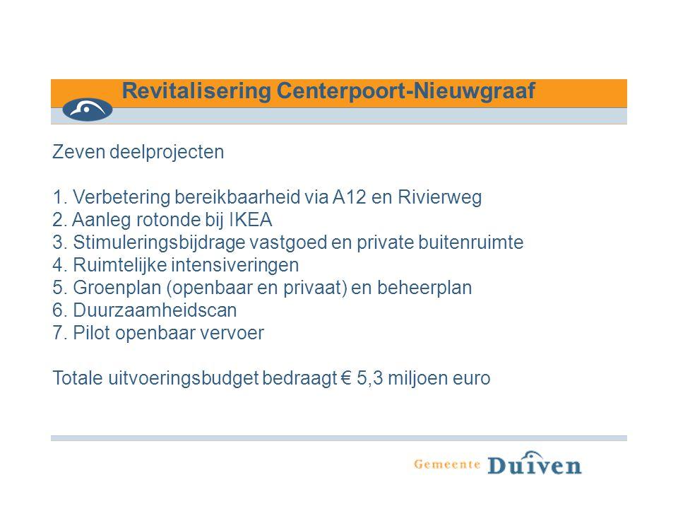 Revitalisering Centerpoort-Nieuwgraaf