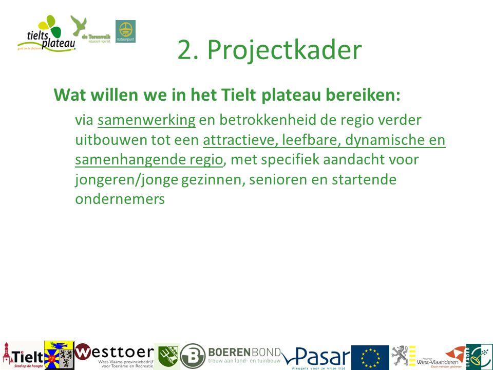 2. Projectkader Wat willen we in het Tielt plateau bereiken: