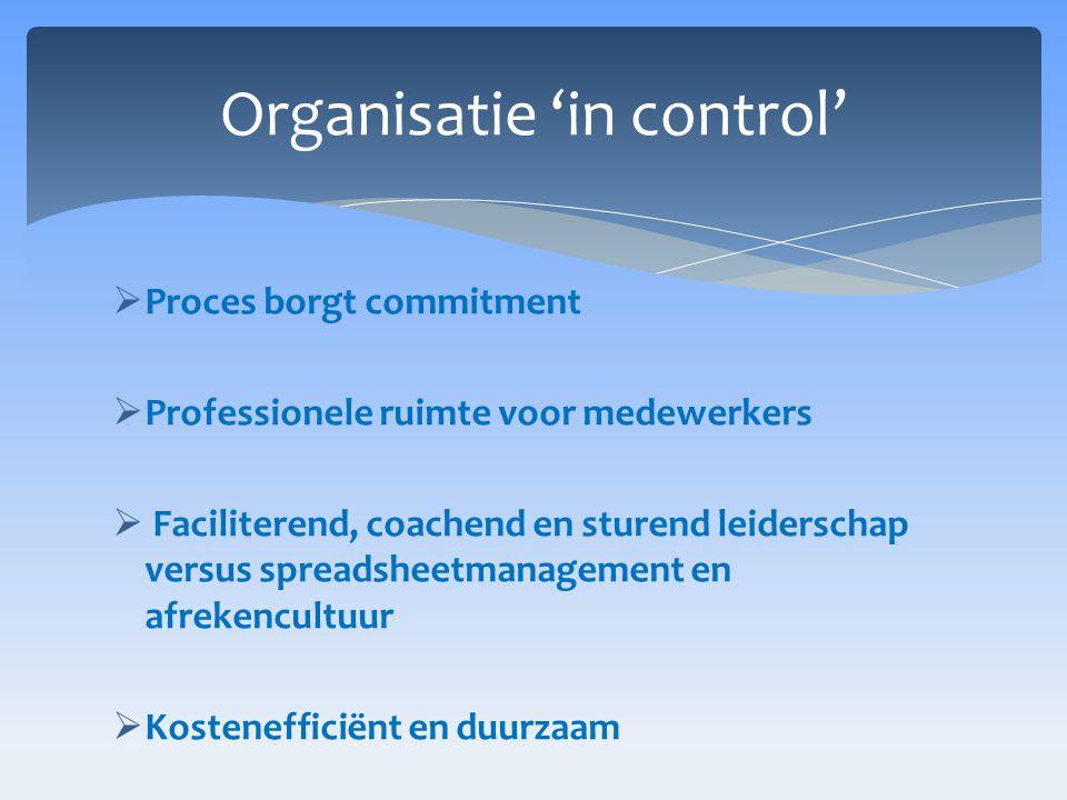 Organisatie 'in control'
