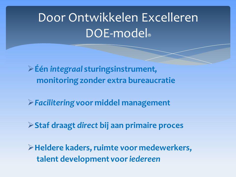 Door Ontwikkelen Excelleren DOE-model®
