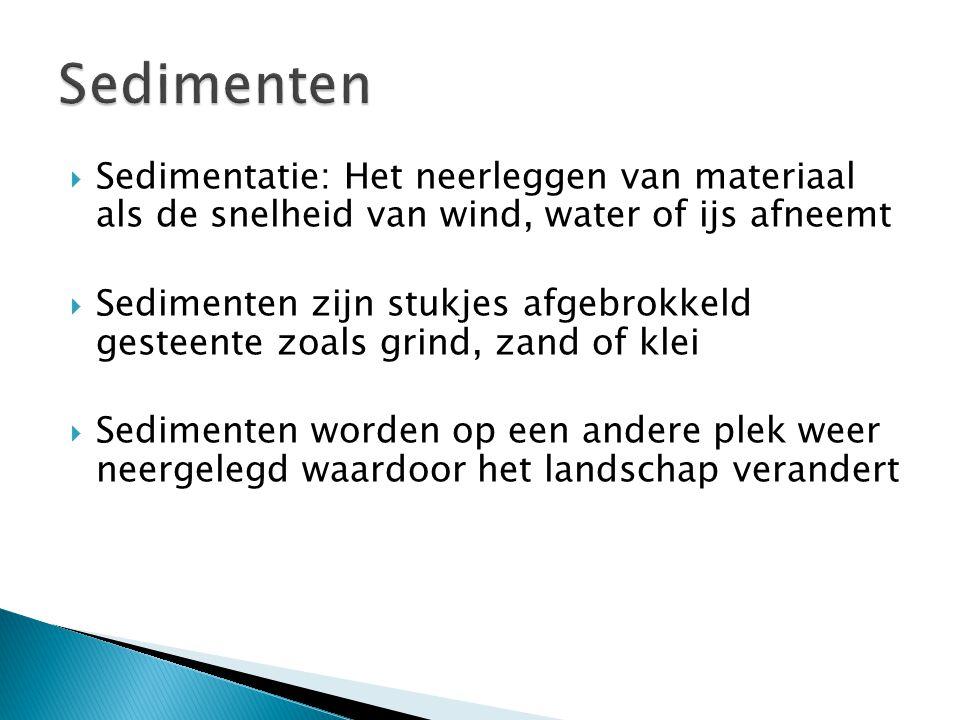 Sedimenten Sedimentatie: Het neerleggen van materiaal als de snelheid van wind, water of ijs afneemt.