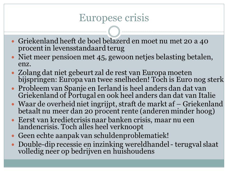 Europese crisis Griekenland heeft de boel belazerd en moet nu met 20 a 40 procent in levensstandaard terug.