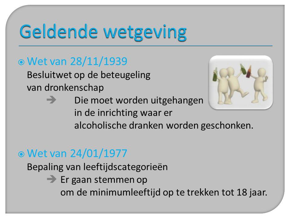 Geldende wetgeving Wet van 28/11/1939 Besluitwet op de beteugeling van dronkenschap.